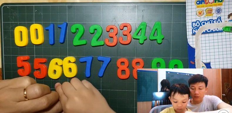 Bộ chữ số – Chữ nhựa nam châm